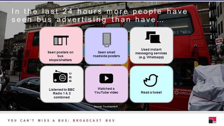 Infographic detailing the effectiveness of bus advertising